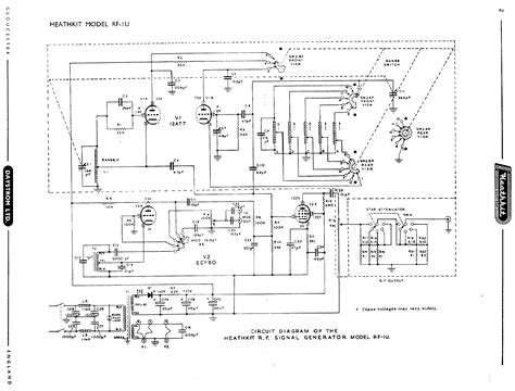 general layout guidelines for rf and mixed signal pcb rf signal generator block diagram pdf efcaviation com