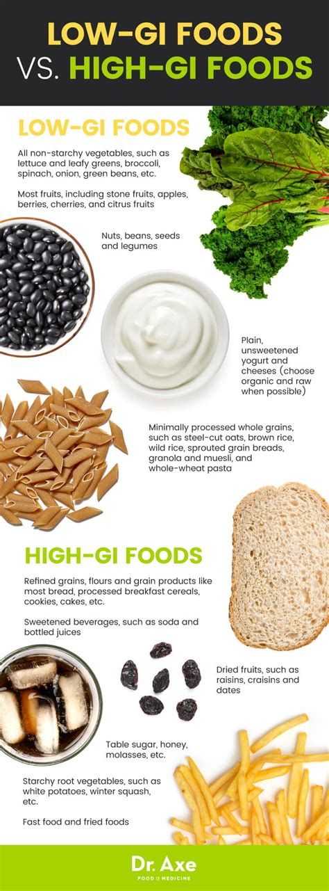 whole grains low glycemic index whole grain brown rice glycemic index