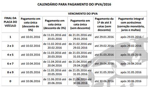 escala de pagamento do funcionalismo publico em minas no ms de novembro de 2016 sefaz mt calendario pagamento salario servidor publico