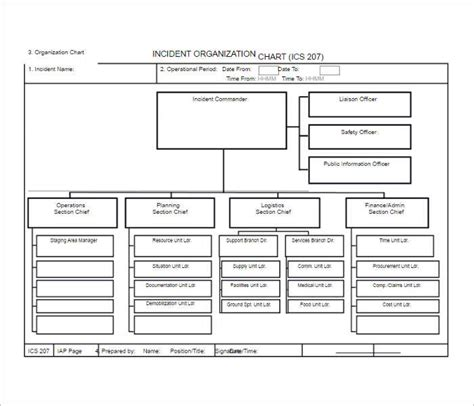 blank ics organizational chart amazing ics