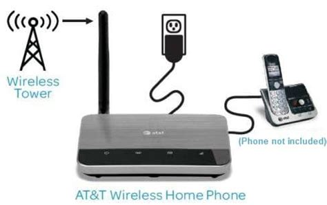 set up and use gophone wireless home phone at t wireless