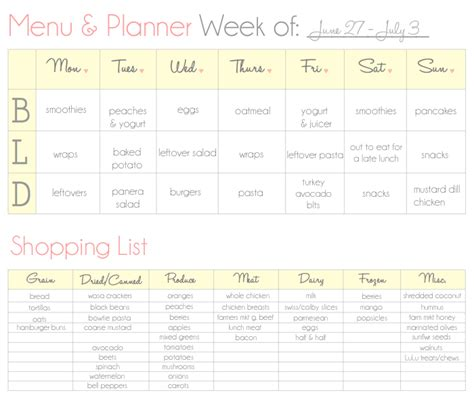 pretty printable meal planner meal planning 101 pink pistachio