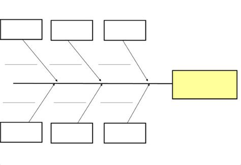 fishbone diagram template free templates free