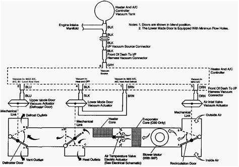 service manual 2009 chevrolet trailblazer low switch circuit repair method chevrolet