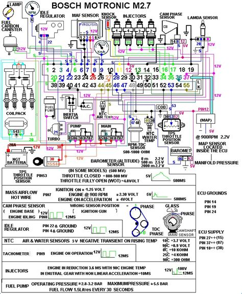 fiat abarth wiring diagram bestharleylinks info fiat punto wiring diagram bestharleylinks info