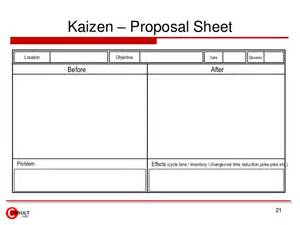 Defect Report Template kaizen forms amp checklists