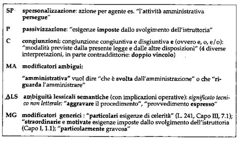 testo pragmatico 1701