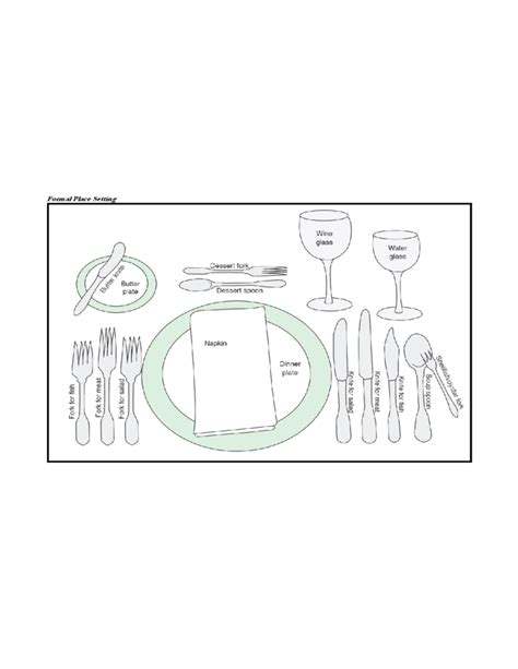 place setting template place setting template image collections templates