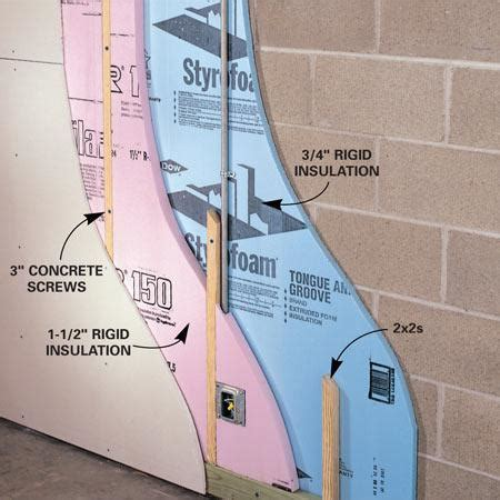 Basement : Insulating A Basement Insulating A Basement