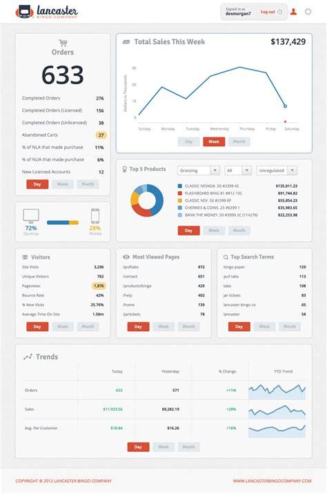 dashboard web design layout dashboard design best user dashboard ui exles