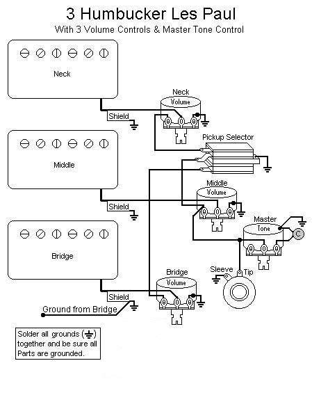 3 les paul wiring diagram wiring diagram and