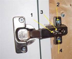 adjusting kitchen cupboard doors and hinges how to