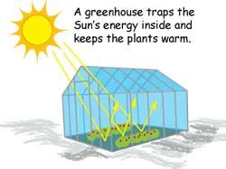Backyard Growing System The Greenhouse Effect Nasa Space Place