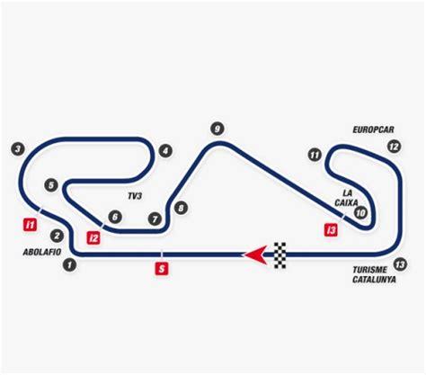 racetrack layout adalah kenal lebih dekat perubahan layout sirkuit catalunya untuk