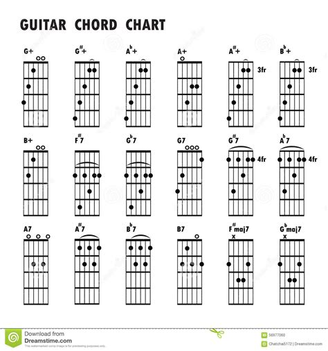 guitar tutorial with tabs set of music notes abstract musical background basic