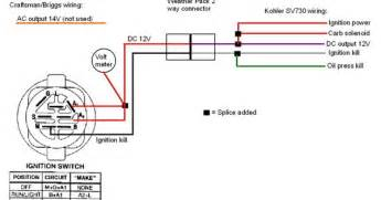 wiring diagram for craftsman lawn tractor 917 winkl