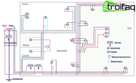 electrical wiring diagram 3 bedroom flat electrical free