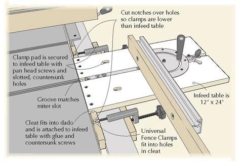 woodworking glossary woodworking glossary popular woodworking magazine autos post