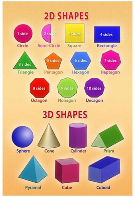 learn 2d and 3d 2d and 3d shapes grade 3 2d and 3d shapes educational