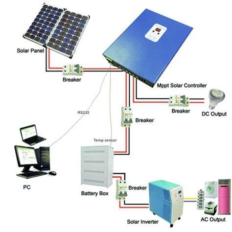 Power Supply Cctv Central Box 12v 30a 18 Way Sekring With Fan serie solare e astuta regolatore di mppt