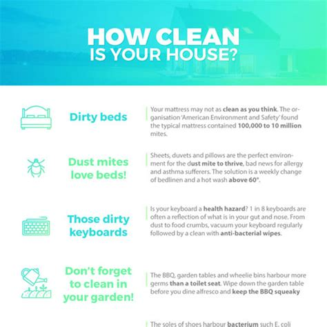 clean your house infographic how clean is your house infographicbee com
