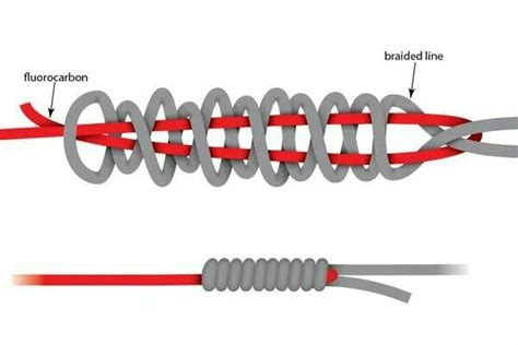 boat cover knots 24 best images about fishin barge on pinterest boats