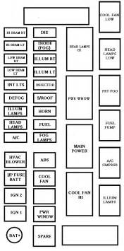 astro van fuse box diagram albumartinspiration com