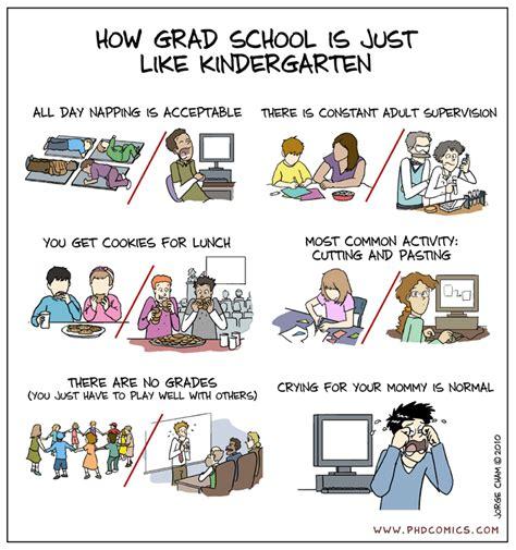 Grad School Mba Test by Phd Comics How Grad School Is Just Like Kindergarten