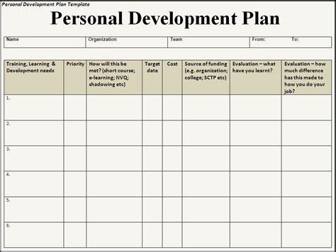 development template individual development plan template best business template