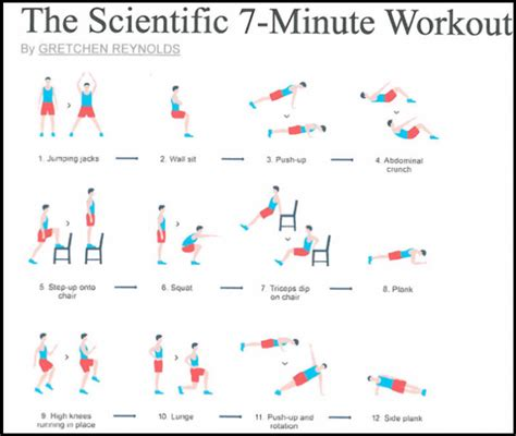 weight loss 7 minute workout scientific 7 minute workout weight loss challenge printable