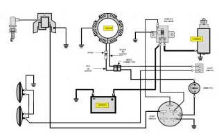 cub cadet electrical diagram of wiring cub cadet kohler wiring 15 hp ignition wiring diagram for briggs stratton on cub cadet electrical diagram of wiring