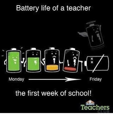 First Week Of School Meme - 25 best memes about teaching mondays and friday