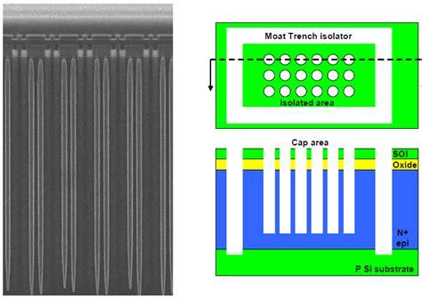 dram capacitor chipworks real chips december 2012