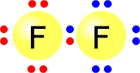 dot diagram for f2 why is the dissociation energy of a florine f2 molecule