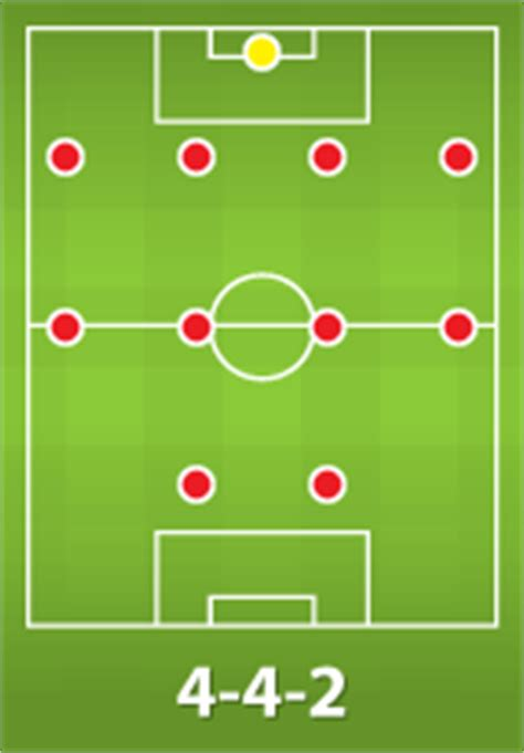 design your dream football team football formation creator create football formations