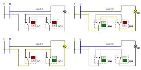 accensione di una lada da due punti simulazione circuiti elettrici civili accensione da 2