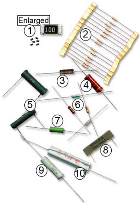 lambang fixed resistor types of resistors in electronics 28 images basic electronics guide yaoubsin types of