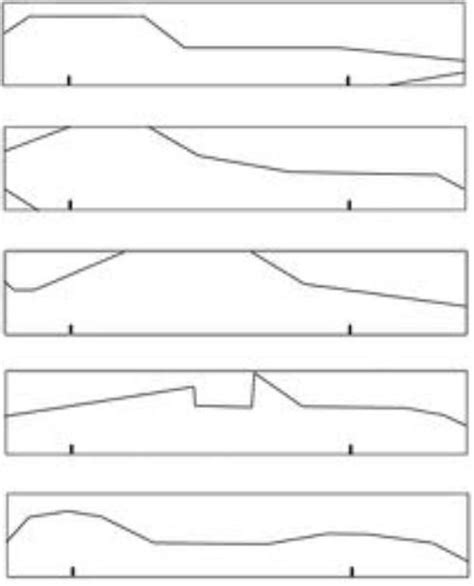 pinewood derby car free templates 25 best ideas about pinewood derby car templates on