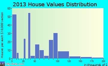 bedford kentucky ky 40006 profile population maps