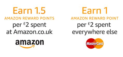 Is There An Activation Fee For Amazon Gift Cards - amazon co uk credit