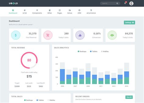 26 most awesome admin ui dashboard templates web