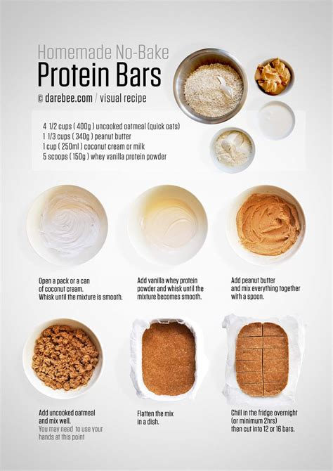 16 Ingredients And Directions Of Easy No Bake Cheesecake by No Bake Protein Bars Healthy Foods