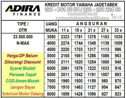 daftar harga yamaha nmax adira finance kredit motor adira