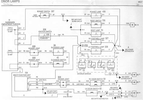mgf wiring diagram residential electrical wiring diagrams