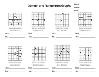 Domain And Range Of Continuous Functions Worksheet