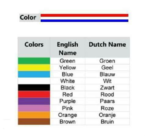 netherlands colors best 25 language ideas on learn