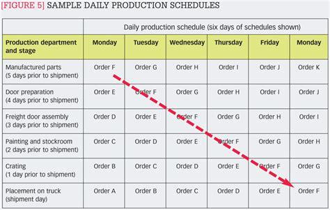 sle production schedule template door schedule sle door schedules cad drawing block sc
