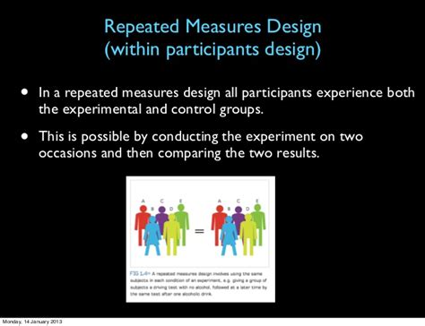 experimental design lesson lesson 10 research methods sling and experimental