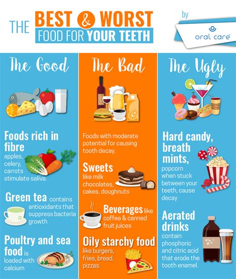 cooking for your the best worst foods for your teeth care solutions