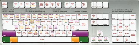 x plane layout flight simulator x keyboard template joy studio design